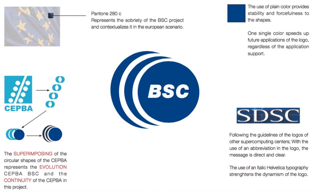Logo BSC creado por Jordi Torres