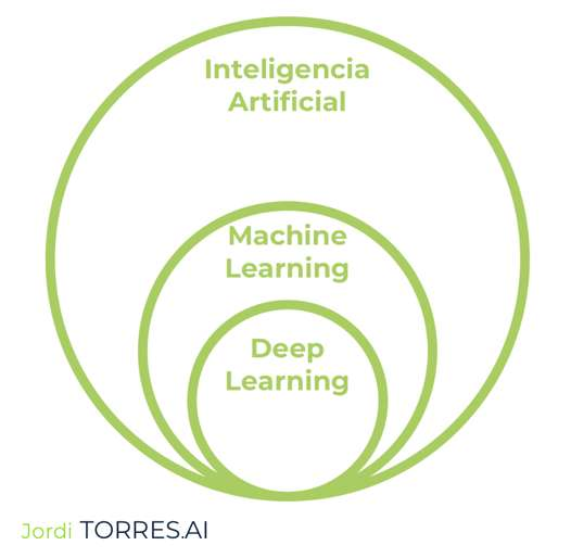 inteligencia-artificial-deep-learning