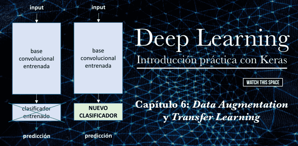 Capitulo 6 6 Data Augmentation y Transfer Learning del libro Keras TensorFlow